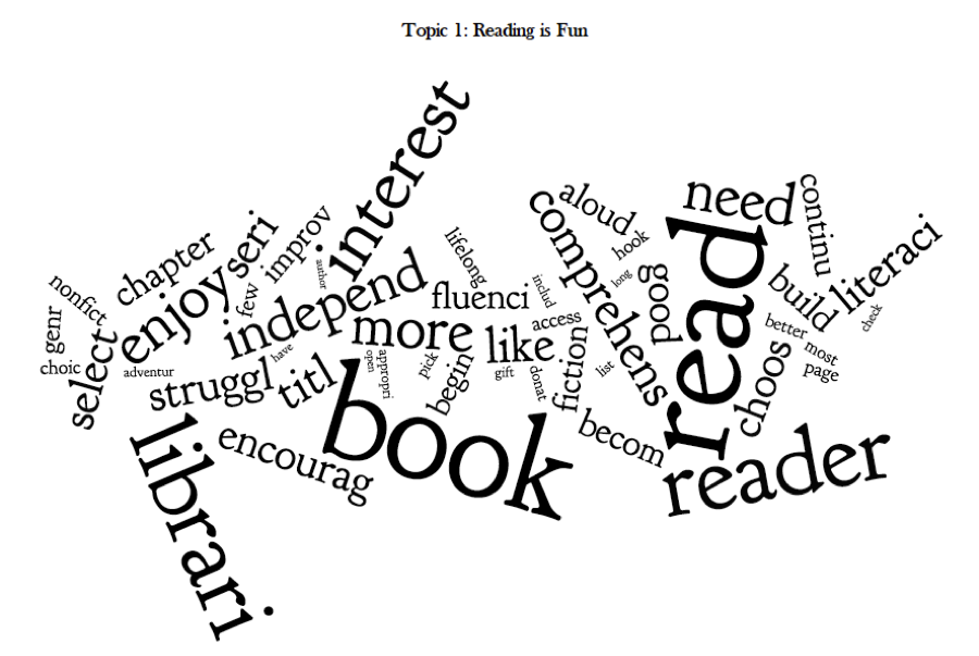 an essay on reading is fun